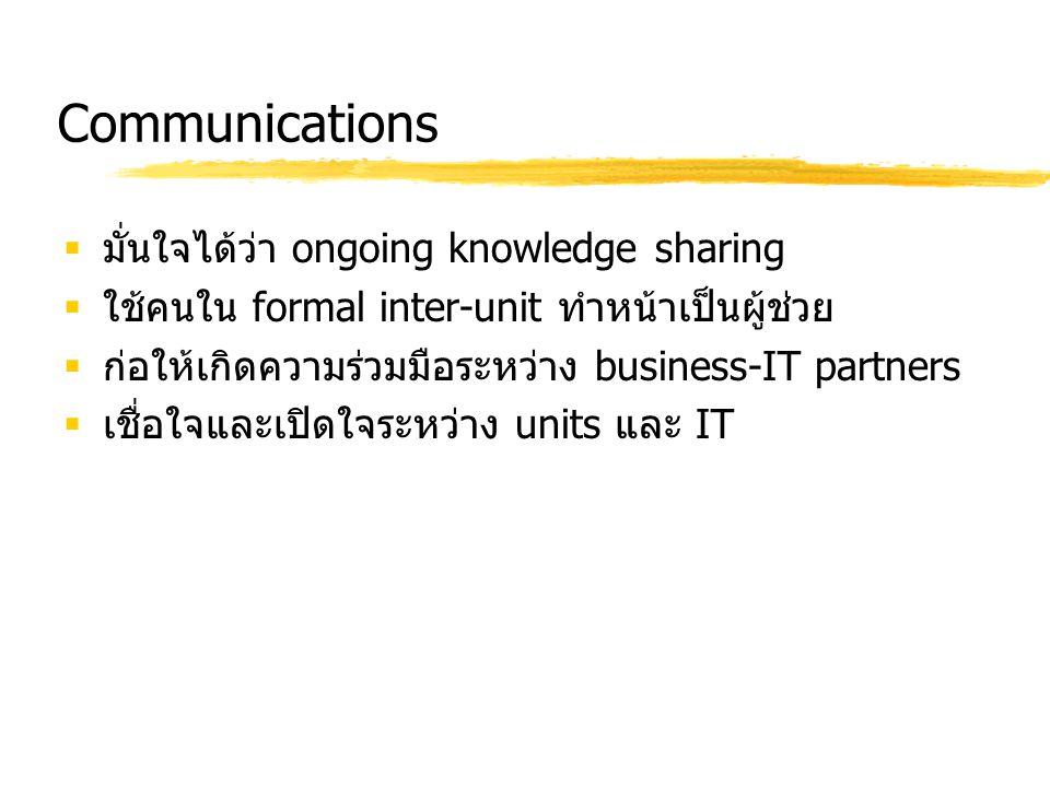 Communications  มั่นใจได้ว่า ongoing knowledge sharing  ใช้คนใน formal inter-unit ทำหน้าเป็นผู้ช่วย  ก่อให้เกิดความร่วมมือระหว่าง business-IT partn