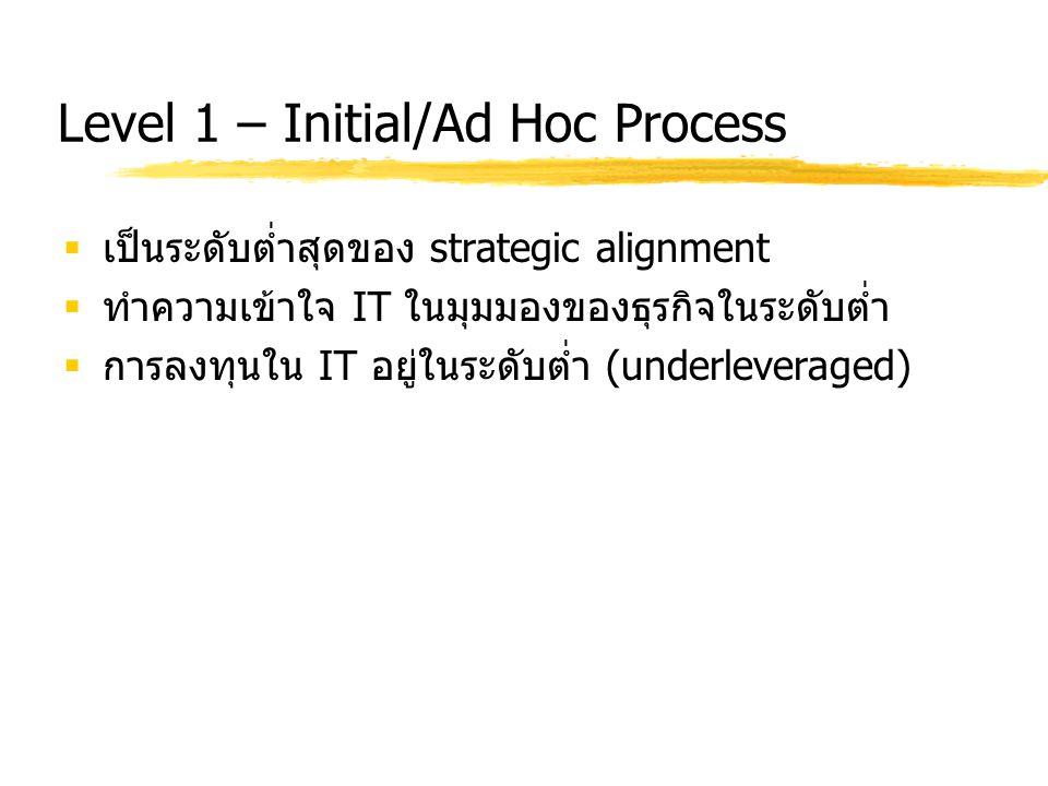 Level 1 – Initial/Ad Hoc Process  เป็นระดับต่ำสุดของ strategic alignment  ทำความเข้าใจ IT ในมุมมองของธุรกิจในระดับต่ำ  การลงทุนใน IT อยู่ในระดับต่ำ