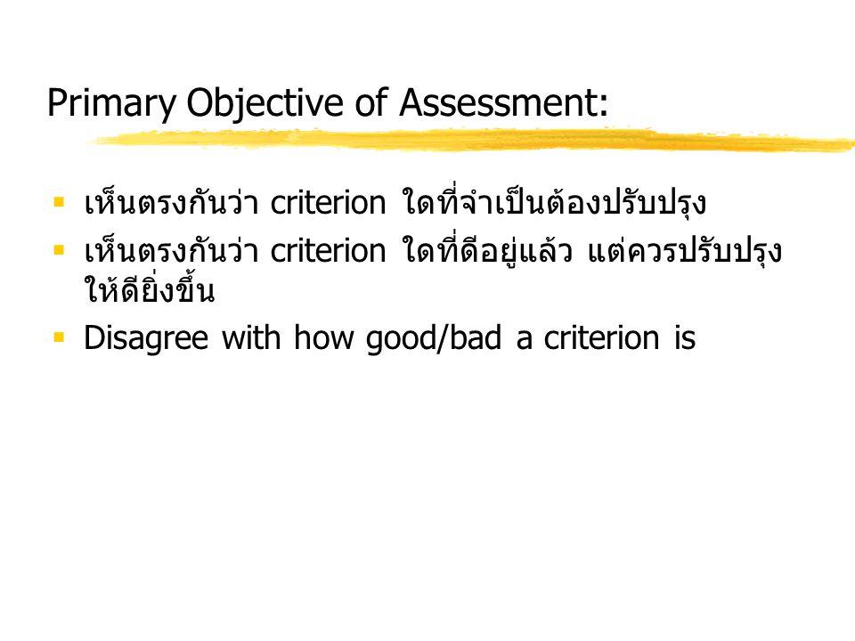 Primary Objective of Assessment:  เห็นตรงกันว่า criterion ใดที่จำเป็นต้องปรับปรุง  เห็นตรงกันว่า criterion ใดที่ดีอยู่แล้ว แต่ควรปรับปรุง ให้ดียิ่งข