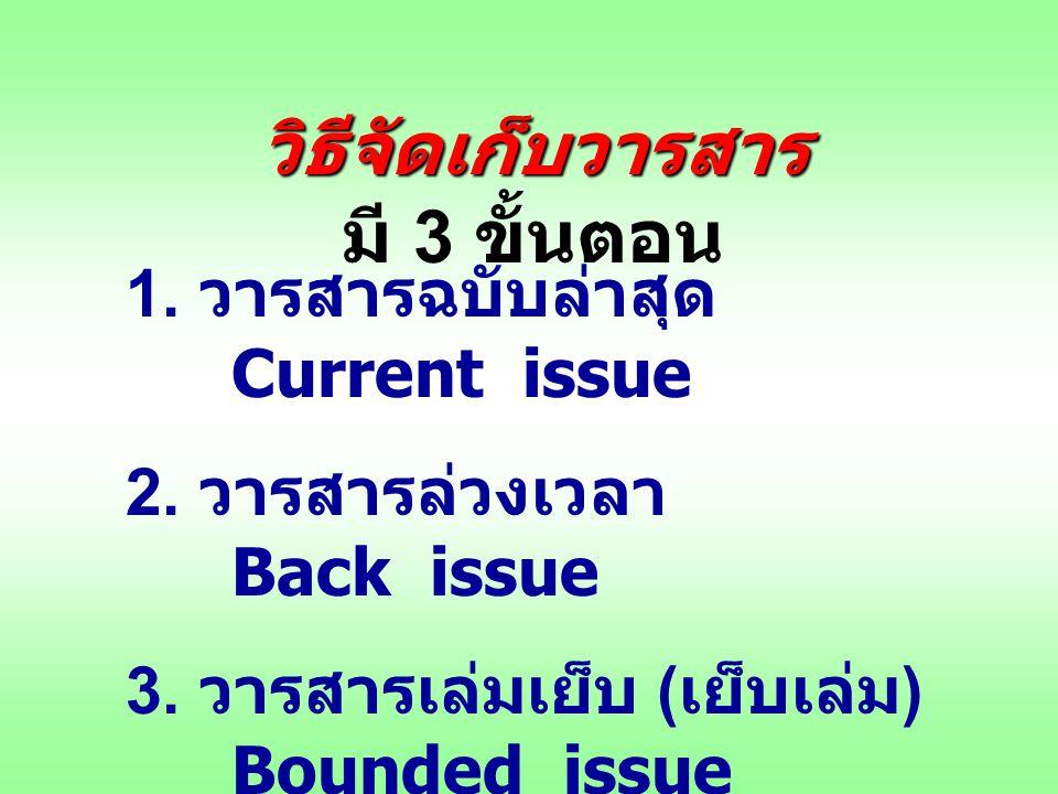 วิธีจัดเก็บวารสาร วิธีจัดเก็บวารสาร มี 3 ขั้นตอน 1. วารสารฉบับล่าสุด Current issue 2. วารสารล่วงเวลา Back issue 3. วารสารเล่มเย็บ ( เย็บเล่ม ) Bounded
