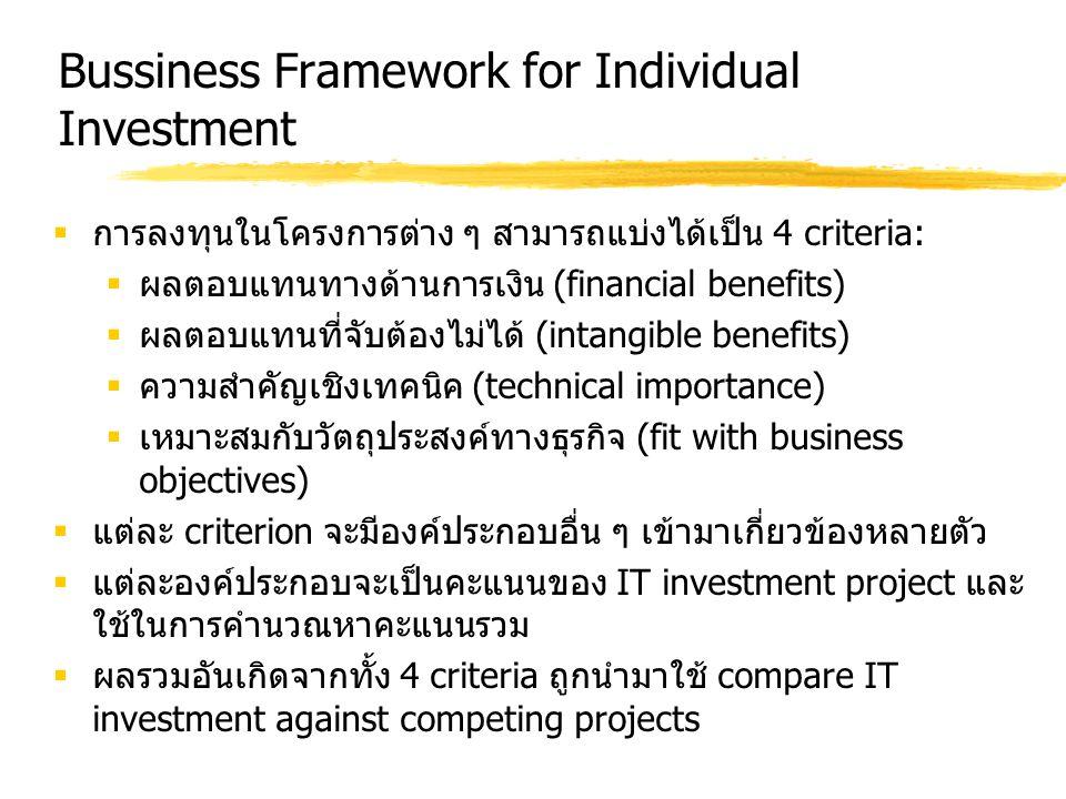 Bussiness Framework for Individual Investment  การลงทุนในโครงการต่าง ๆ สามารถแบ่งได้เป็น 4 criteria:  ผลตอบแทนทางด้านการเงิน (financial benefits) 