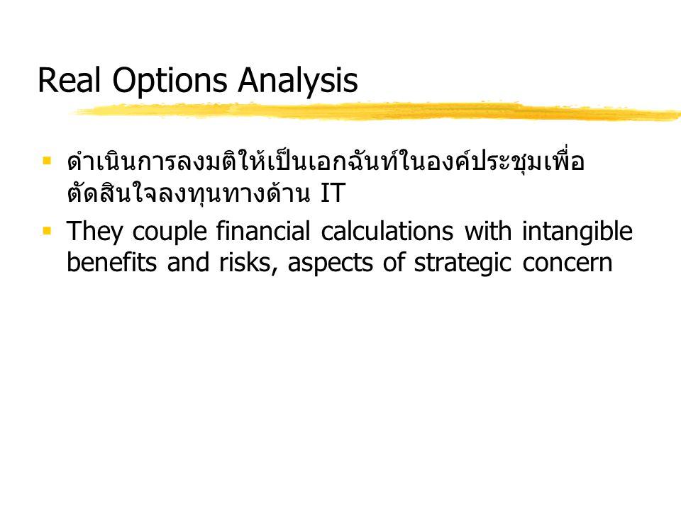 Real Options Analysis  ดำเนินการลงมติให้เป็นเอกฉันท์ในองค์ประชุมเพื่อ ตัดสินใจลงทุนทางด้าน IT  They couple financial calculations with intangible be