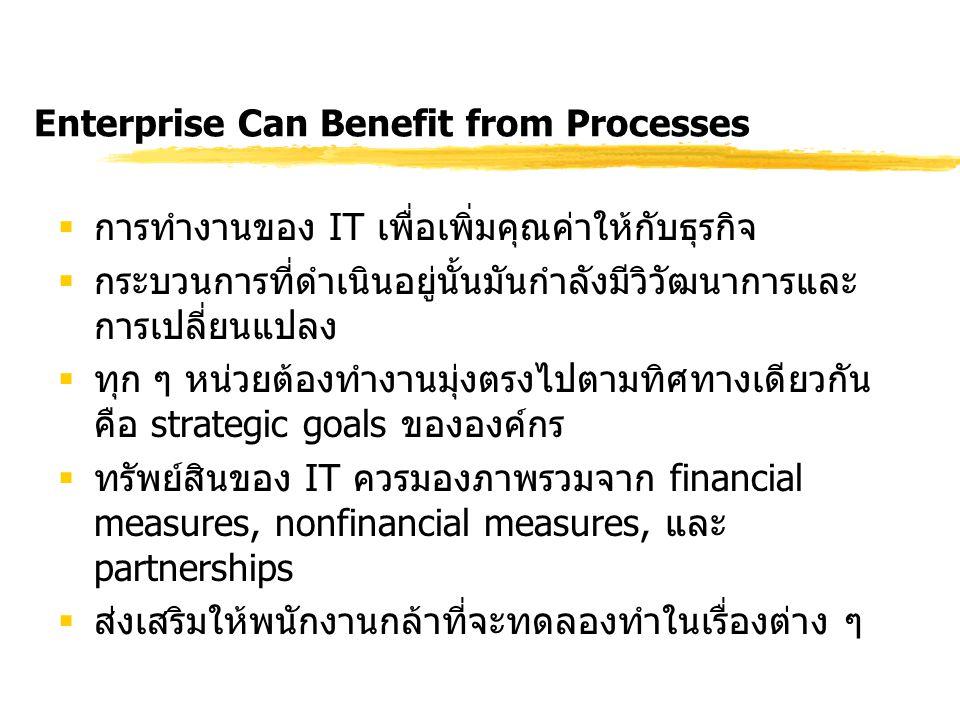 Enterprise Can Benefit from Processes  การทำงานของ IT เพื่อเพิ่มคุณค่าให้กับธุรกิจ  กระบวนการที่ดำเนินอยู่นั้นมันกำลังมีวิวัฒนาการและ การเปลี่ยนแปลง