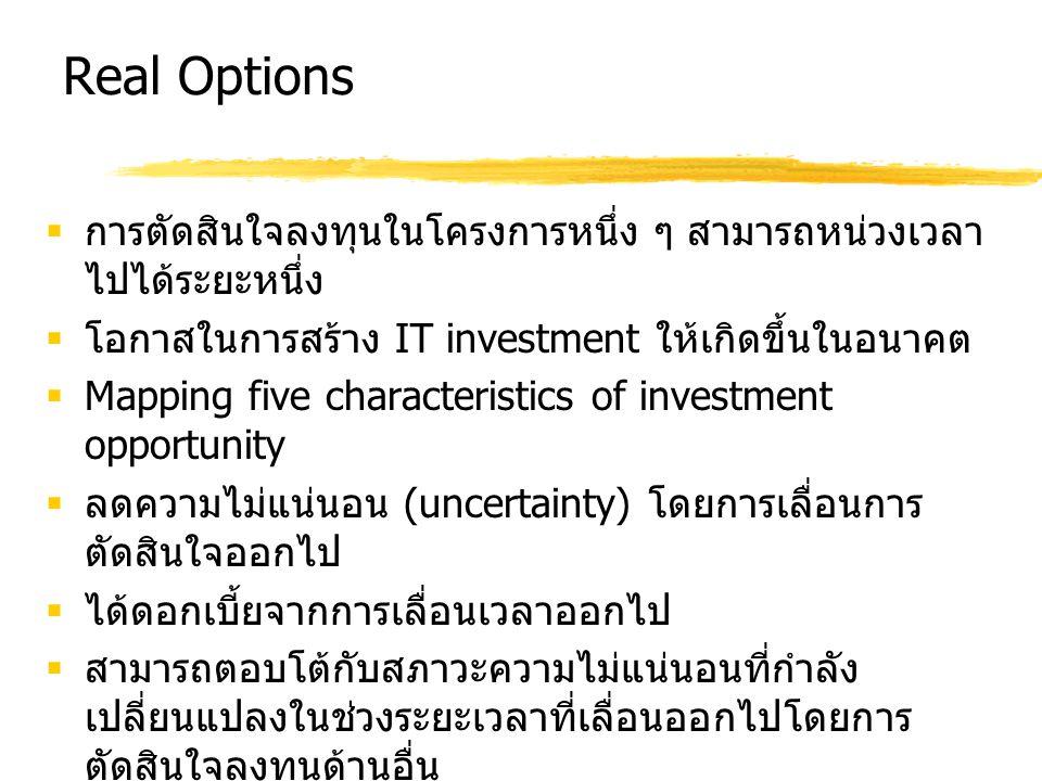 Real Options  การตัดสินใจลงทุนในโครงการหนึ่ง ๆ สามารถหน่วงเวลา ไปได้ระยะหนึ่ง  โอกาสในการสร้าง IT investment ให้เกิดขึ้นในอนาคต  Mapping five chara