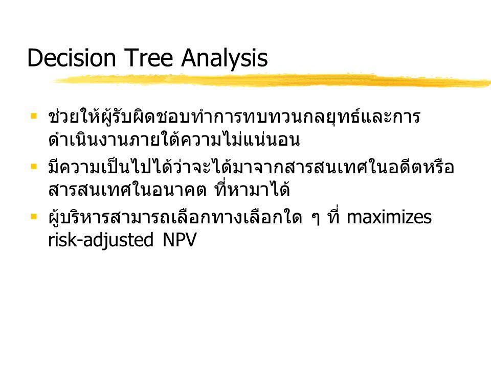 Decision Tree Analysis  ช่วยให้ผู้รับผิดชอบทำการทบทวนกลยุทธ์และการ ดำเนินงานภายใต้ความไม่แน่นอน  มีความเป็นไปได้ว่าจะได้มาจากสารสนเทศในอดีตหรือ สารส