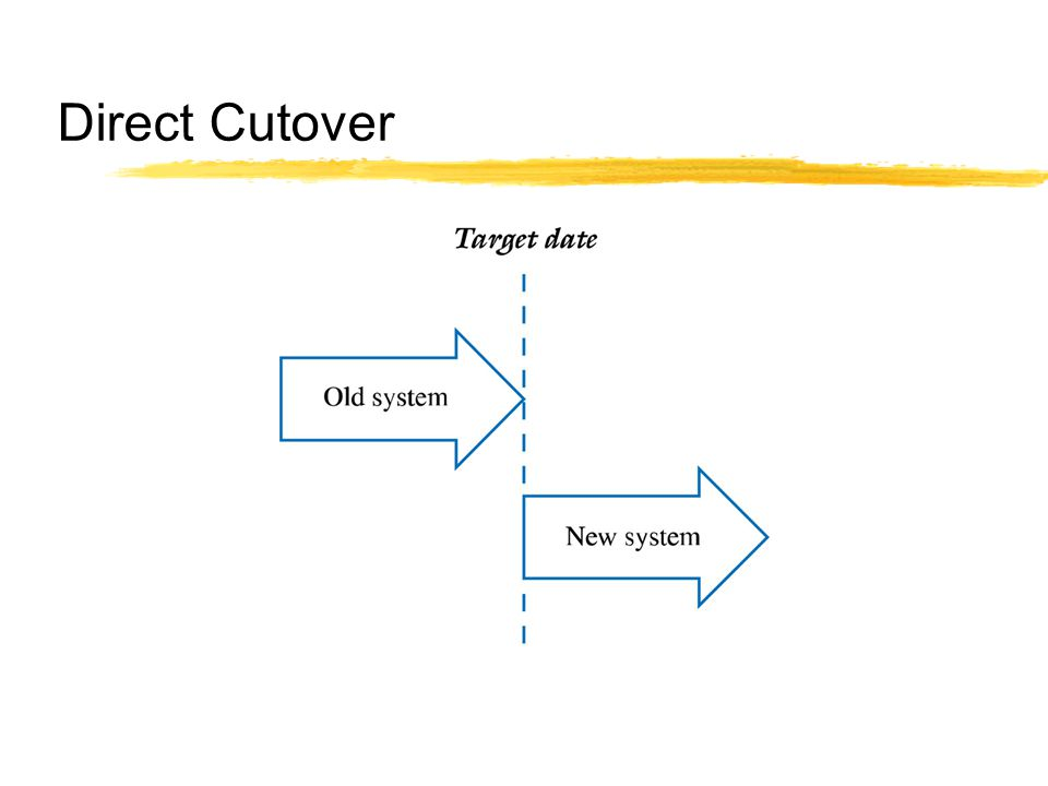 Direct Cutover