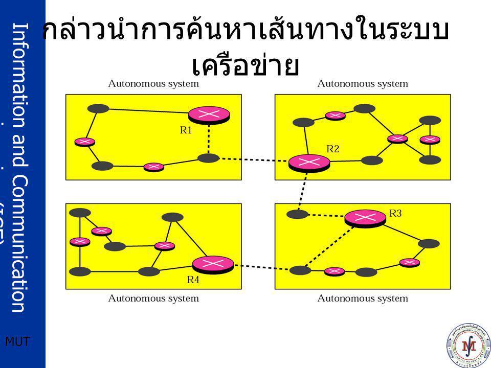 Information and Communication engineering (ICE) MUT กล่าวนำการค้นหาเส้นทางในระบบ เครือข่าย