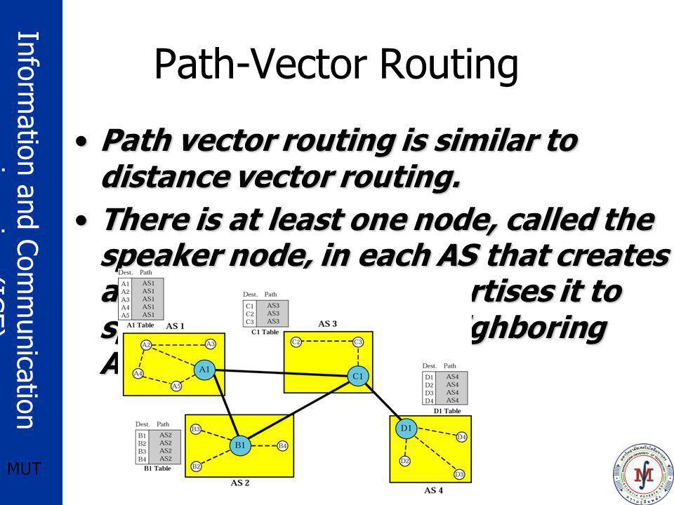 Information and Communication engineering (ICE) MUT Path Vector Algorithm Initialization = เริ่มต้นสร้างเส้นภายใน AS Sharing = แลกเปลี่ยนตารางเส้นทางกับ Speaker nodes ที่เชื่อมต่อโดยตรง Updating = การปรับปรุงตารางเส้นทาง เมื่อมีการเปลี่ยนของเครือข่าย Loop Prevention= ป้องกันการเกิด LOOP Policy Routing = การกำหนดนโยบาย การค้นหาเส้นทางโดยผู้ดูแลระบบ Optimum Path = หาเส้นทางที่ดีที่สุด, security, safety, Reliability etc.