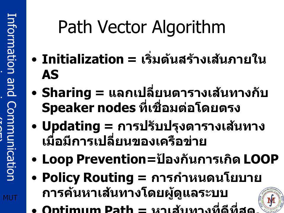 Information and Communication engineering (ICE) MUT Path Vector Algorithm Initialization = เริ่มต้นสร้างเส้นภายใน AS Sharing = แลกเปลี่ยนตารางเส้นทางก