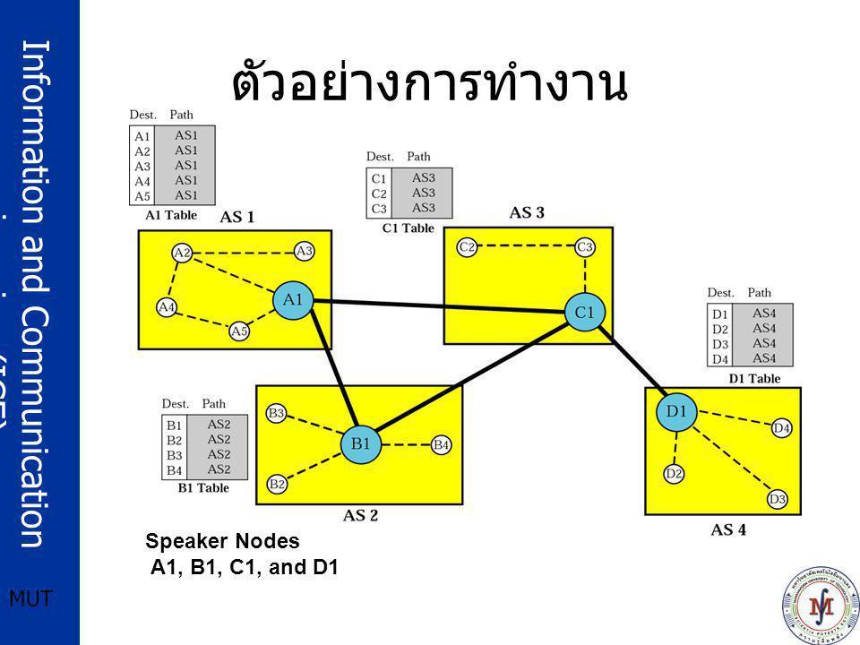 Information and Communication engineering (ICE) MUT Routing Table (after the system is stabilized) -Initialization = เริ่มต้นสร้างเส้นภานใน AS -Sharing = แลกเปลี่ยนตารางเส้นทางกับ Speaker nodes ที่เชื่อมต่อโดยตรง -Updating = การปรับปรุงตารางเส้นทางเมื่อมี การเปลี่ยนของเครือข่าย -Loop Prevention= ป้องกัน LOOP -Policy Routing = การกำหนดการค้นหา เส้นทางโดยผู้ดูแลระบบ -Optimum Path = หาเส้นทางที่ดีที่สุด, security, safety, Reliability etc.