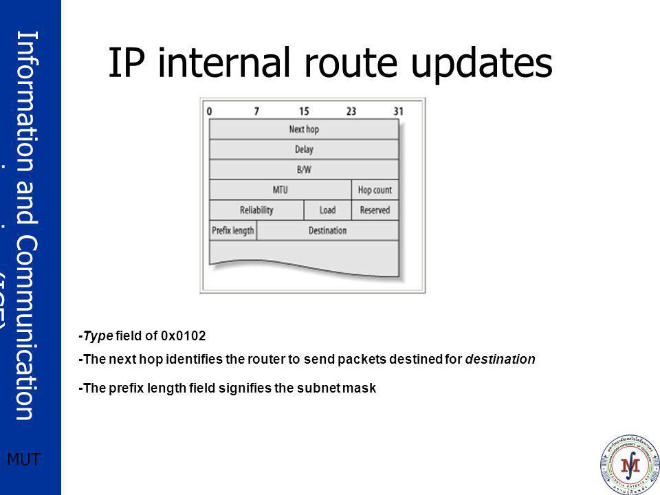 Information and Communication engineering (ICE) MUT IP internal route updates -Type field of 0x0102 -The next hop identifies the router to send packet
