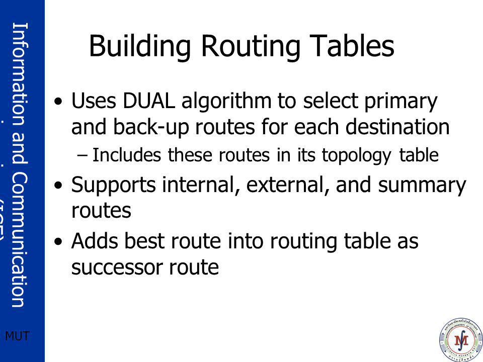Information and Communication engineering (ICE) MUT Building Routing Tables Uses DUAL algorithm to select primary and back-up routes for each destinat