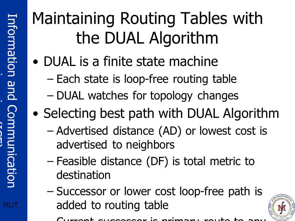 Information and Communication engineering (ICE) MUT Maintaining Routing Tables with the DUAL Algorithm DUAL is a finite state machine –Each state is l