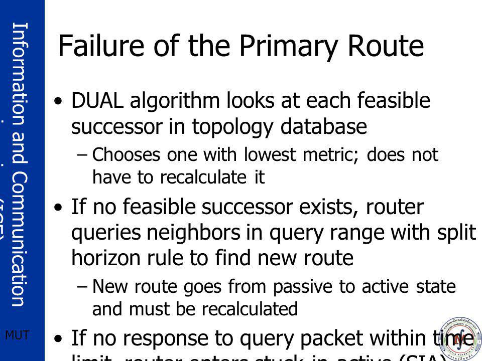 Information and Communication engineering (ICE) MUT Failure of the Primary Route DUAL algorithm looks at each feasible successor in topology database