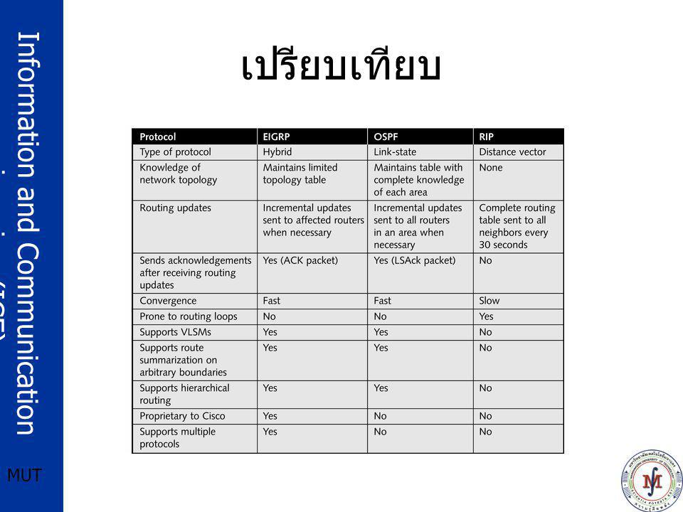 Information and Communication engineering (ICE) MUT เปรียบเทียบ