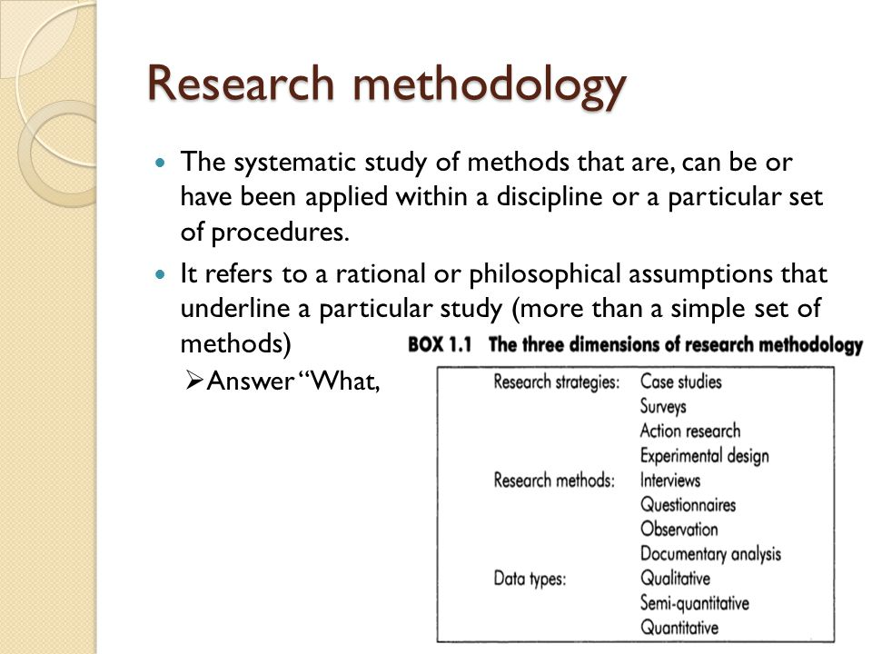 Research methodology The systematic study of methods that are, can be or have been applied within a discipline or a particular set of procedures. It r