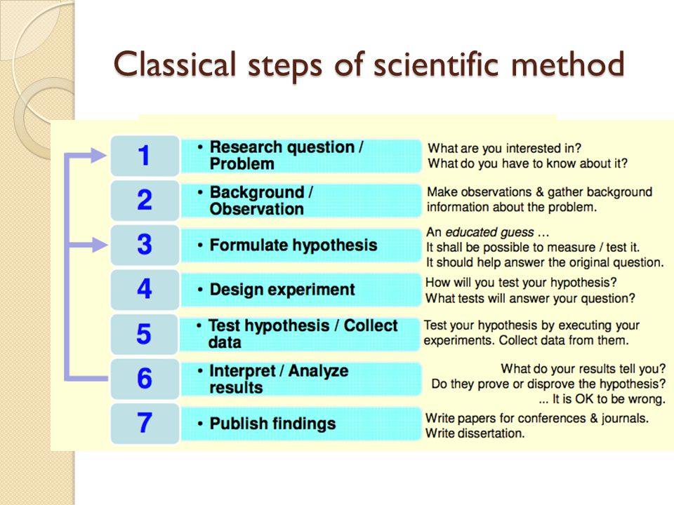 Summary have a good understanding of the research terminology, scientific methods and research process.