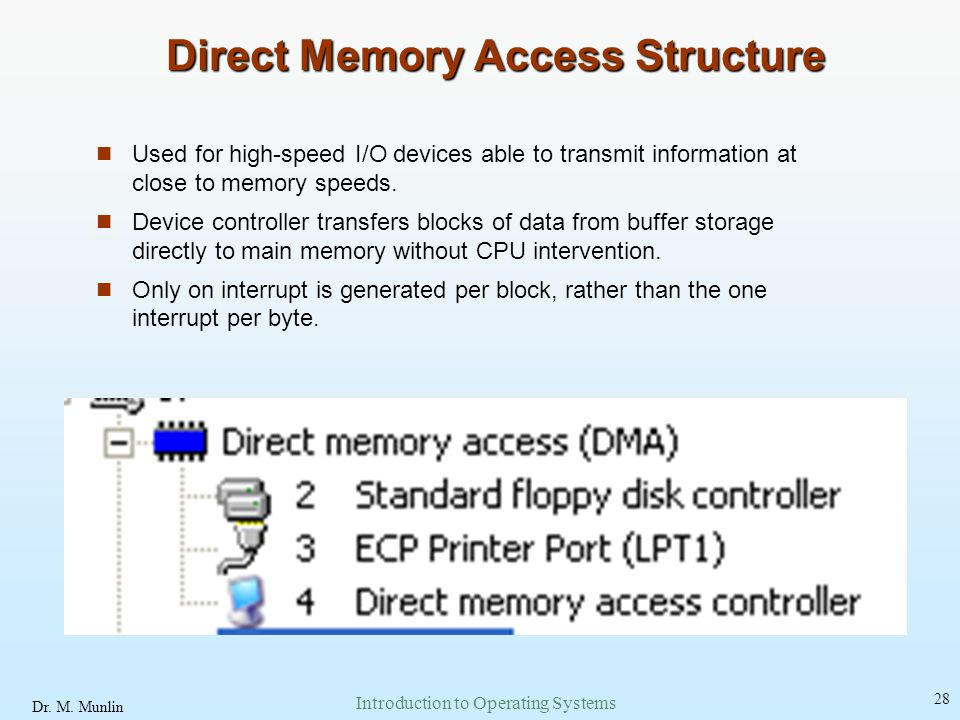 Dr. M. Munlin Introduction to Operating Systems 28 Direct Memory Access Structure Used for high-speed I/O devices able to transmit information at clos