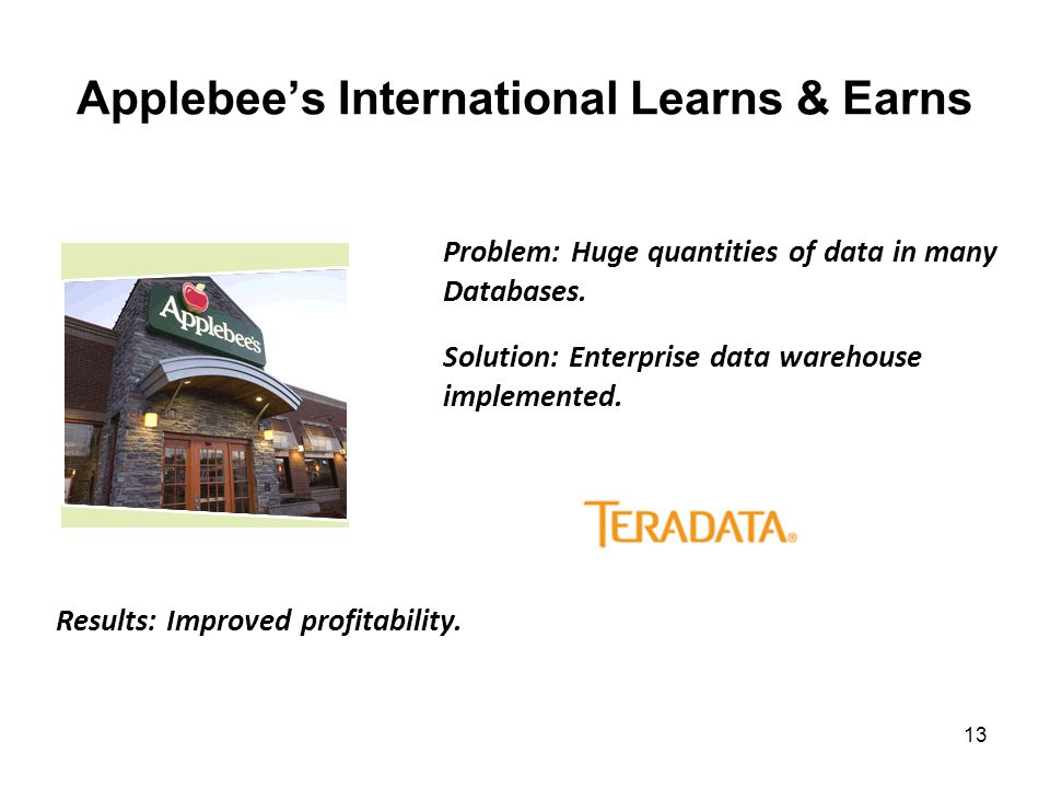 Applebee's International Learns & Earns Problem: Huge quantities of data in many Databases. Solution: Enterprise data warehouse implemented. Results: