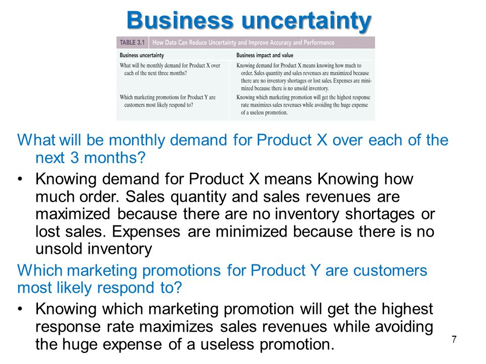 Business uncertainty What will be monthly demand for Product X over each of the next 3 months.