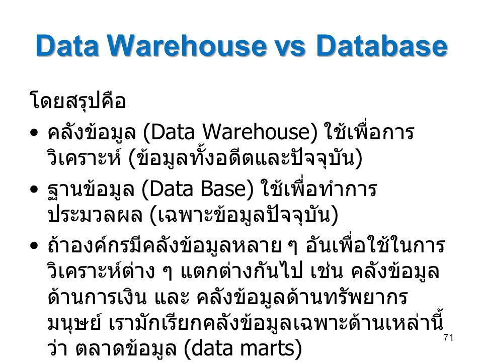 Data Warehouse vs Database โดยสรุปคือ คลังข้อมูล (Data Warehouse) ใช้เพื่อการ วิเคราะห์ ( ข้อมูลทั้งอดีตและปัจจุบัน ) ฐานข้อมูล (Data Base) ใช้เพื่อทำ