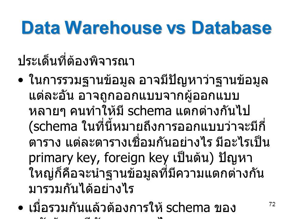 Data Warehouse vs Database ประเด็นที่ต้องพิจารณา ในการรวมฐานข้อมูล อาจมีปัญหาว่าฐานข้อมูล แต่ละอัน อาจถูกออกแบบจากผู้ออกแบบ หลายๆ คนทำให้มี schema แตก