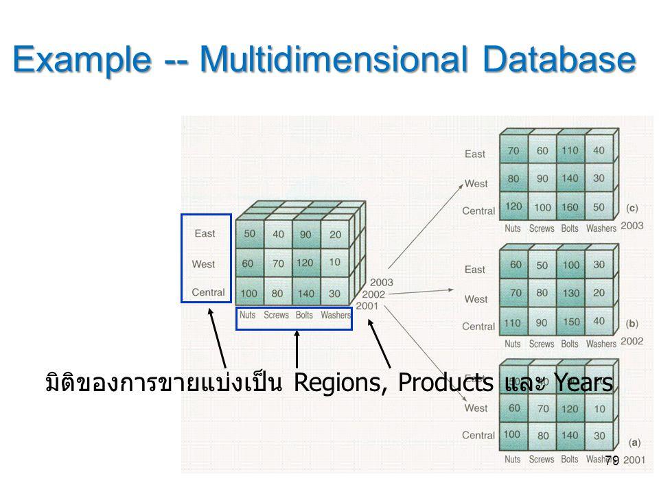 Example -- Multidimensional Database มิติของการขายแบ่งเป็น Regions, Products และ Years 79