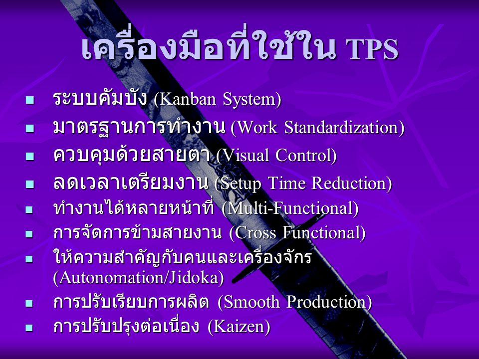 เครื่องมือที่ใช้ใน TPS ระบบคัมบัง (Kanban System) ระบบคัมบัง (Kanban System) มาตรฐานการทำงาน (Work Standardization) มาตรฐานการทำงาน (Work Standardizat