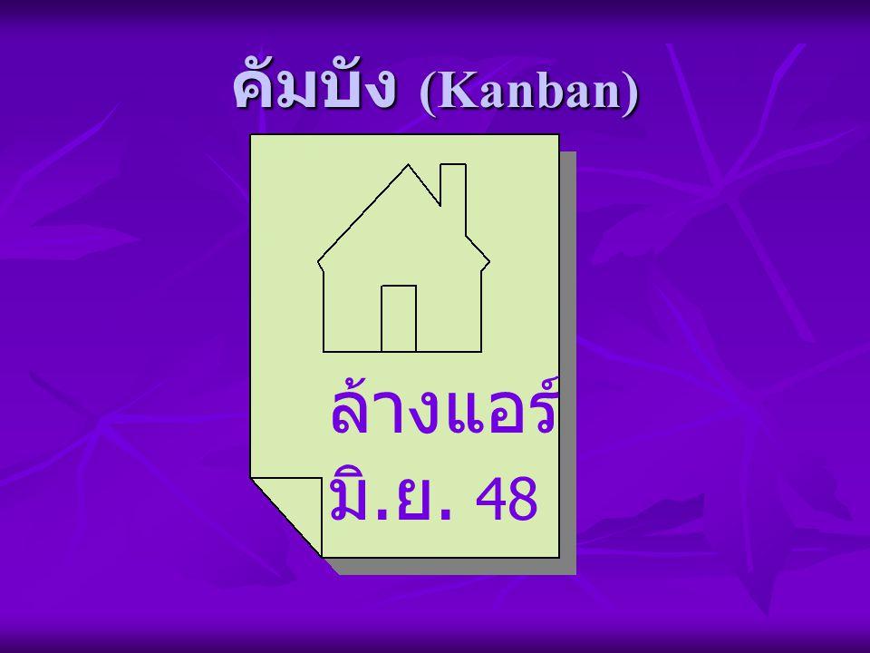 คัมบัง (Kanban) ล้างแอร์ มิ. ย. 48