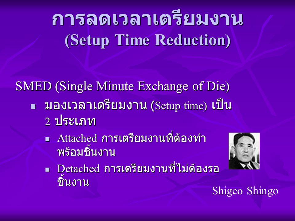 การลดเวลาเตรียมงาน (Setup Time Reduction) SMED (Single Minute Exchange of Die) มองเวลาเตรียมงาน (Setup time) เป็น 2 ประเภท มองเวลาเตรียมงาน (Setup tim