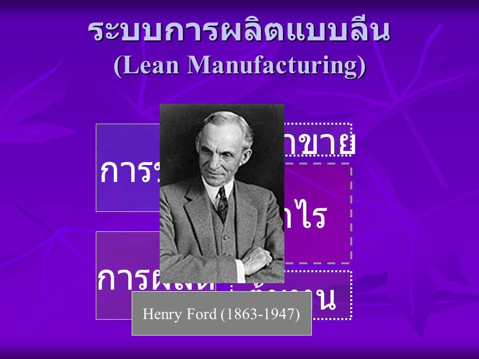ระบบการผลิตแบบลีน (Lean Manufacturing) การขาย การผลิต ราคาขาย ต้นทุน กำไร Henry Ford (1863-1947)