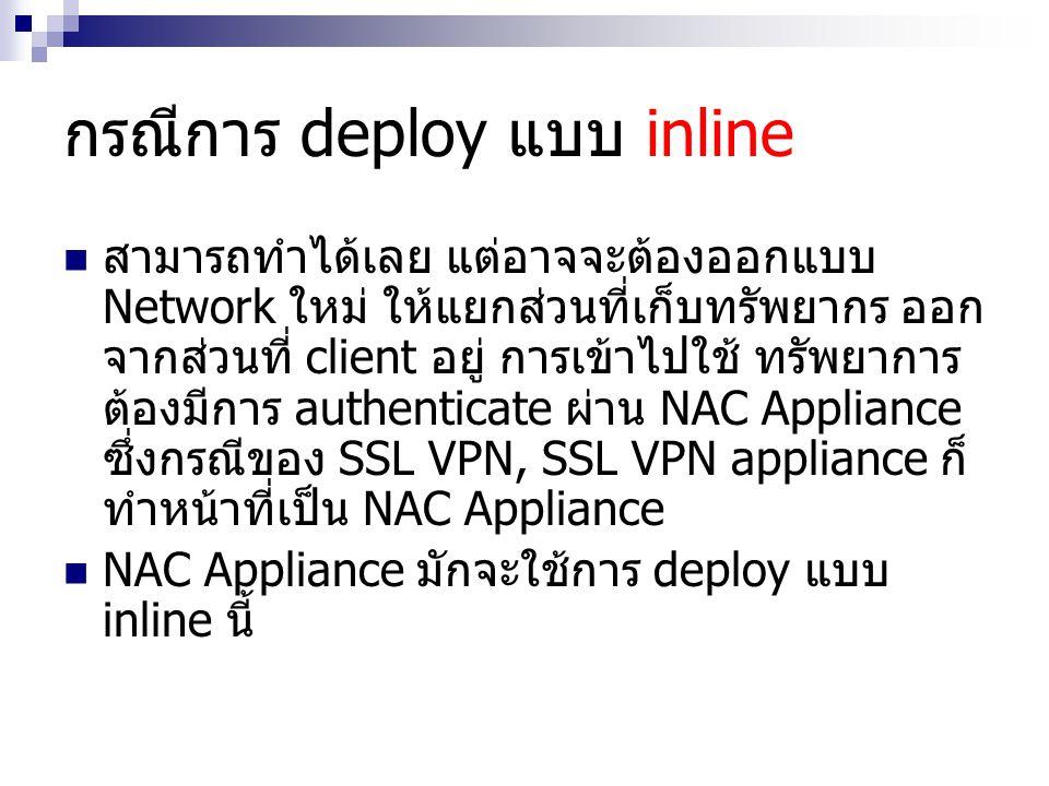 กรณีการ deploy แบบ inline สามารถทำได้เลย แต่อาจจะต้องออกแบบ Network ใหม่ ให้แยกส่วนที่เก็บทรัพยากร ออก จากส่วนที่ client อยู่ การเข้าไปใช้ ทรัพยาการ ต