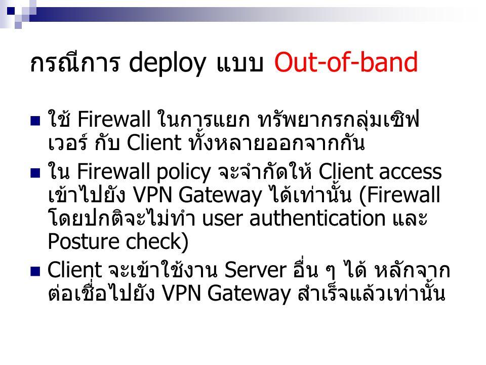 กรณีการ deploy แบบ Out-of-band ใช้ Firewall ในการแยก ทรัพยากรกลุ่มเซิฟ เวอร์ กับ Client ทั้งหลายออกจากกัน ใน Firewall policy จะจำกัดให้ Client access