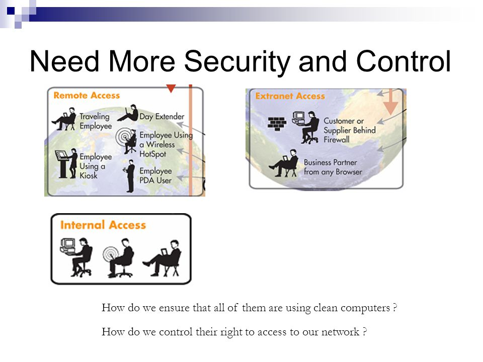 Need More Security and Control How do we ensure that all of them are using clean computers ? How do we control their right to access to our network ?