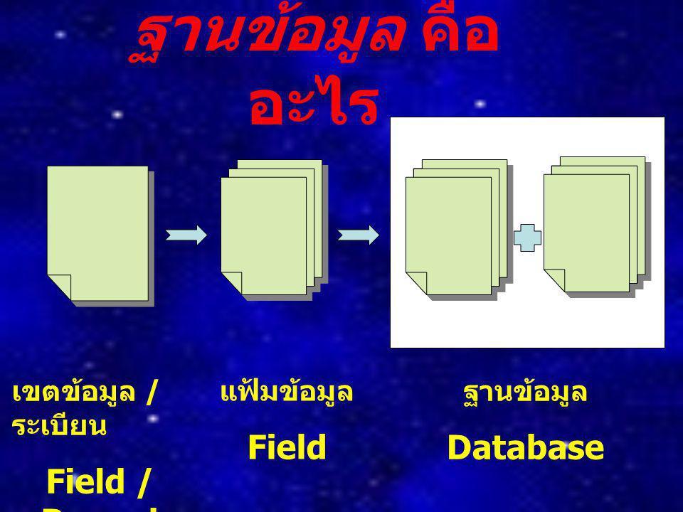 ฐานข้อมูล คือ อะไร เขตข้อมูล / ระเบียน Field / Record แฟ้มข้อมูล Field ฐานข้อมูล Database