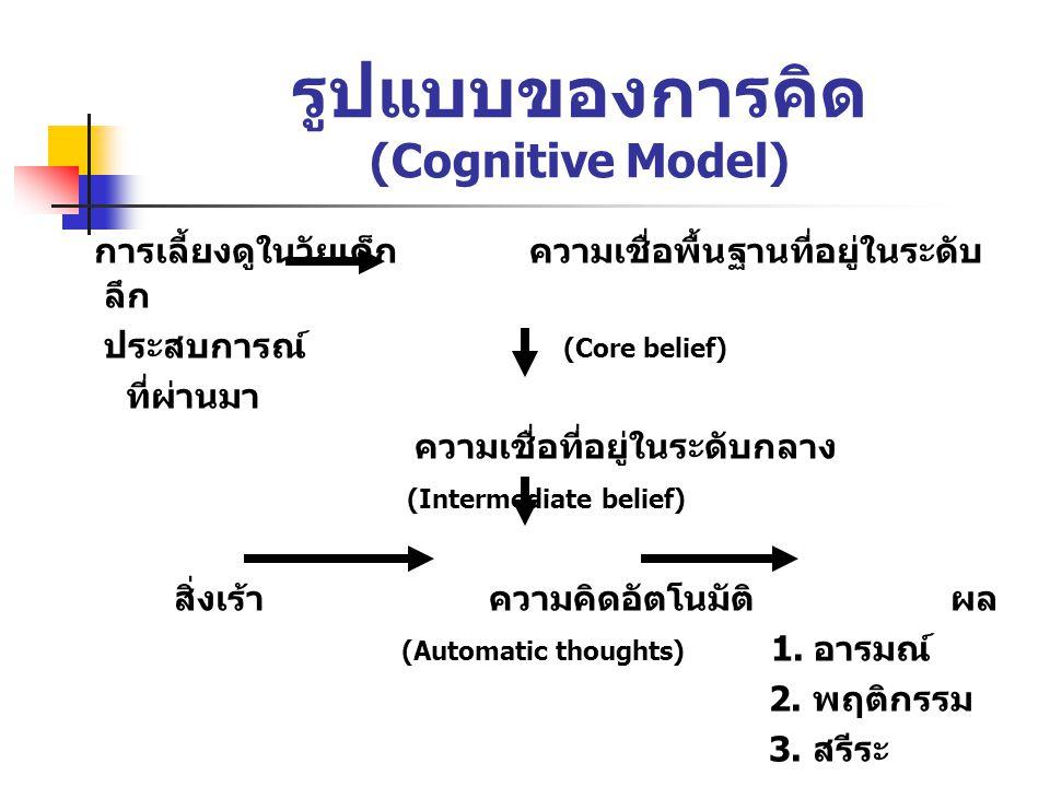 รูปแบบของการคิด (Cognitive Model) การเลี้ยงดูในวัยเด็ก ความเชื่อพื้นฐานที่อยู่ในระดับ ลึก ประสบการณ์ (Core belief) ที่ผ่านมา ความเชื่อที่อยู่ในระดับกลาง (Intermediate belief) สิ่งเร้า ความคิดอัตโนมัติ ผล (Automatic thoughts) 1.