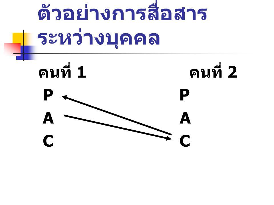 ตัวอย่างการสื่อสาร ระหว่างบุคคล คนที่ 1 คนที่ 2 P P A A C C