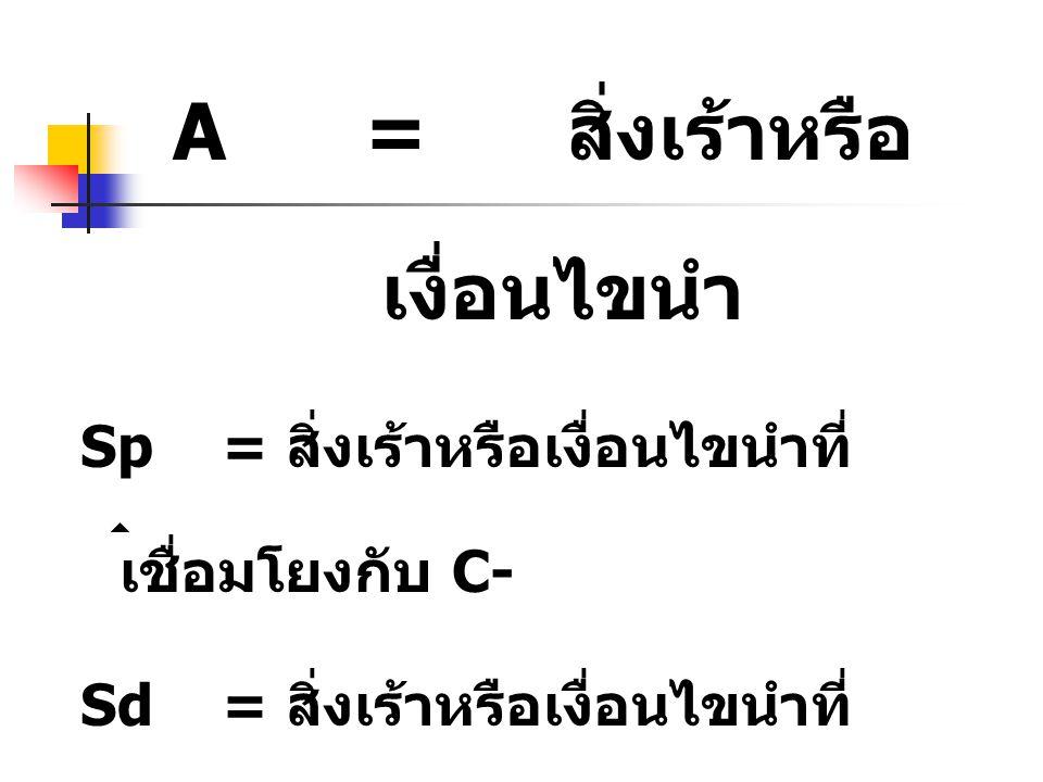 A = สิ่งเร้าหรือ เงื่อนไขนำ Sp = สิ่งเร้าหรือเงื่อนไขนำที่ เชื่อมโยงกับ C- Sd = สิ่งเร้าหรือเงื่อนไขนำที่ เชื่อมโยงกับ C+ S = สิ่งเร้าหรือเงื่อนไขนำที่ ไม่เชื่อมโยงกับ C ใดๆ