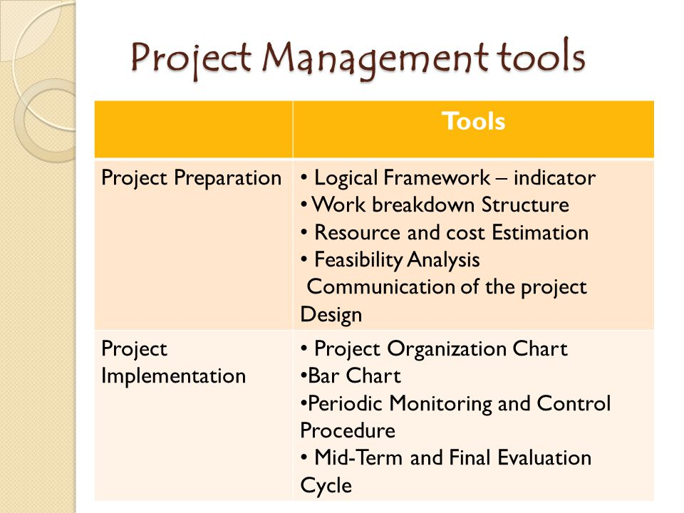 Project Management tools Tools Project Preparation Logical Framework – indicator Work breakdown Structure Resource and cost Estimation Feasibility Ana