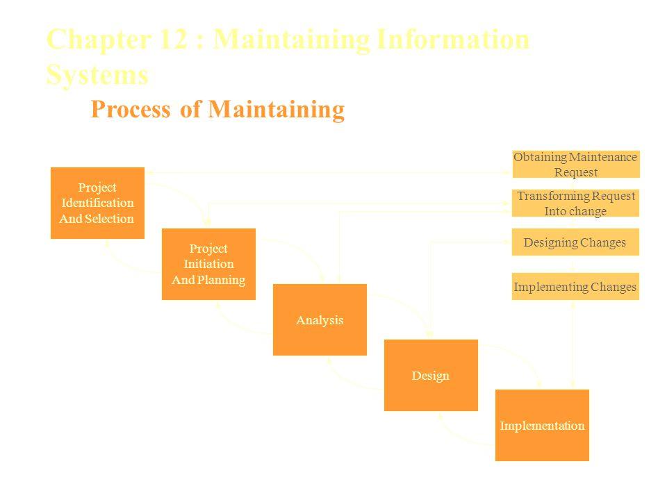 Chapter 12 : Maintaining Information Systems Conducting System Maintenance Corrective maintenance เป็นการบำรุงรักษาเพื่อให้งานที่ได้มี ความถูกต้องเนื่องมาจากว่าโปรแกรมจริง อาจจะไม่มีแต่ใน specification มี เป็นความ ผิดพลาดที่เกิดขึ้นบ่อยมาก Adaptive Maintenance เป็นการปรับปรุงให้มีความเหมาะสม กับสิ่งแวดล้อมใหม่เช่น technology แต่ใน ส่วนของ function งานยังเหมือนเดิม