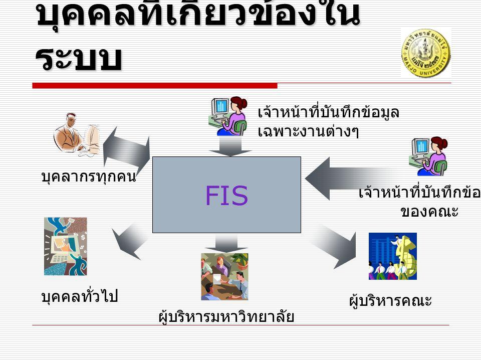 FIS บุคคลที่เกี่ยวข้องใน ระบบ บุคลากรทุกคน เจ้าหน้าที่บันทึกข้อมูล ของคณะ เจ้าหน้าที่บันทึกข้อมูล เฉพาะงานต่างๆ ผู้บริหารคณะ ผู้บริหารมหาวิทยาลัย บุคคลทั่วไป