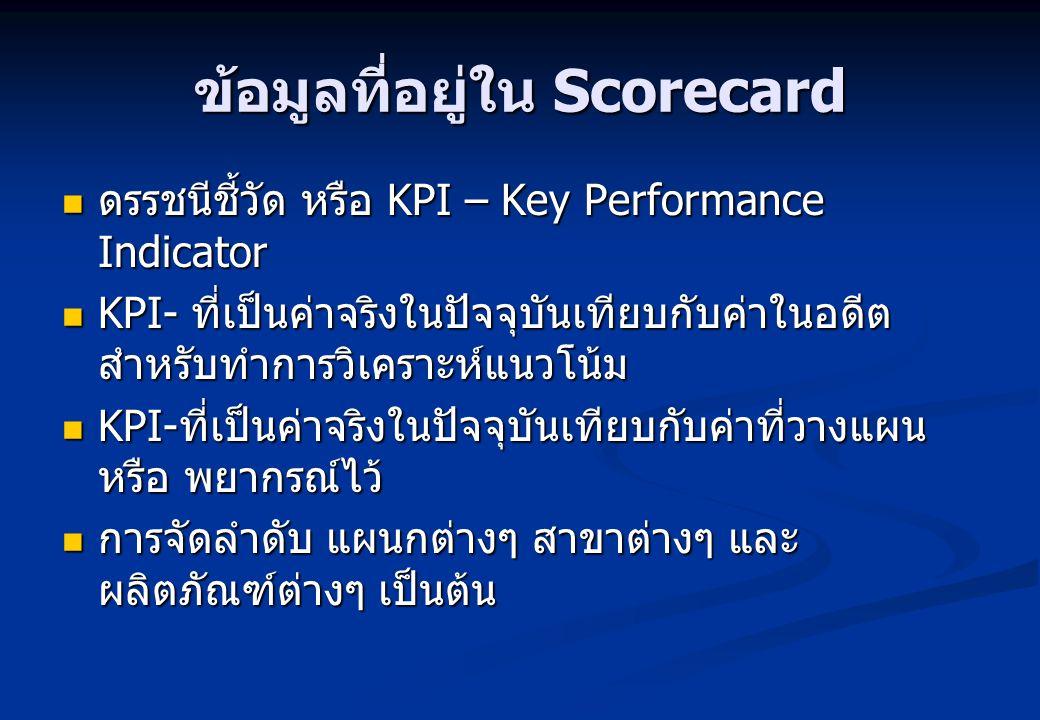 ข้อมูลที่อยู่ใน Scorecard ดรรชนีชี้วัด หรือ KPI – Key Performance Indicator ดรรชนีชี้วัด หรือ KPI – Key Performance Indicator KPI- ที่เป็นค่าจริงในปัจ