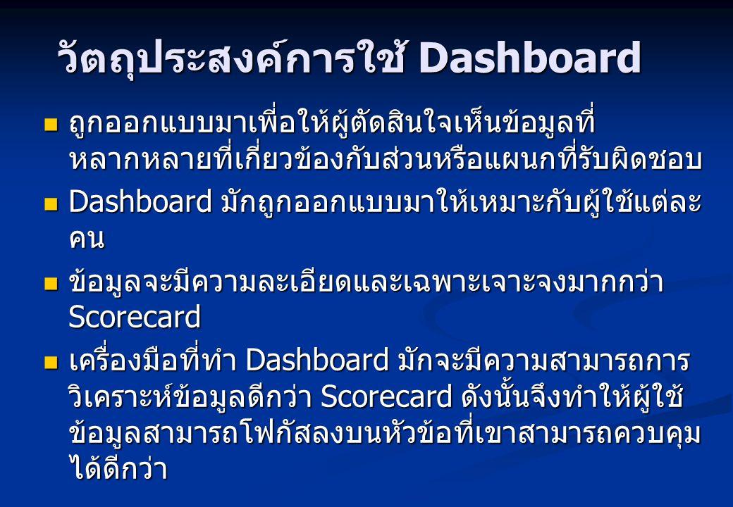 วัตถุประสงค์การใช้ Dashboard ถูกออกแบบมาเพี่อให้ผู้ตัดสินใจเห็นข้อมูลที่ หลากหลายที่เกี่ยวข้องกับส่วนหรือแผนกที่รับผิดชอบ ถูกออกแบบมาเพี่อให้ผู้ตัดสิน