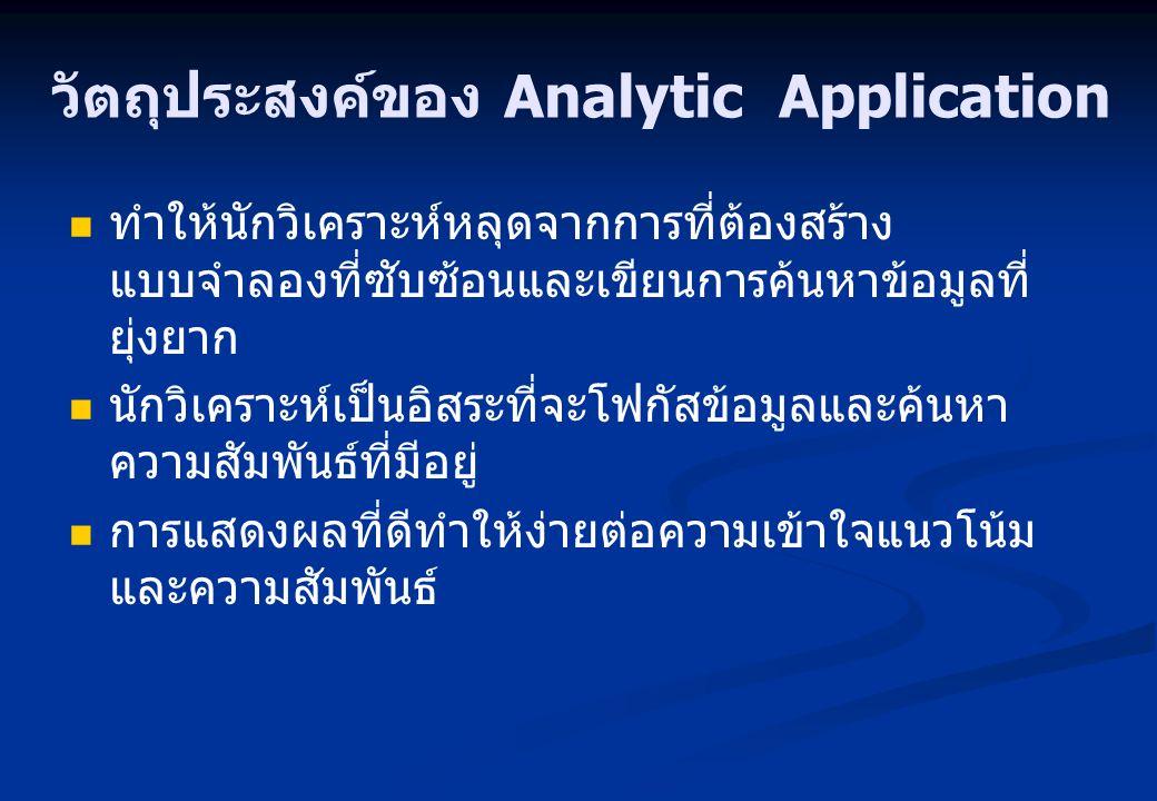 วัตถุประสงค์ของ Analytic Application ทำให้นักวิเคราะห์หลุดจากการที่ต้องสร้าง แบบจำลองที่ซับซ้อนและเขียนการค้นหาข้อมูลที่ ยุ่งยาก นักวิเคราะห์เป็นอิสระ