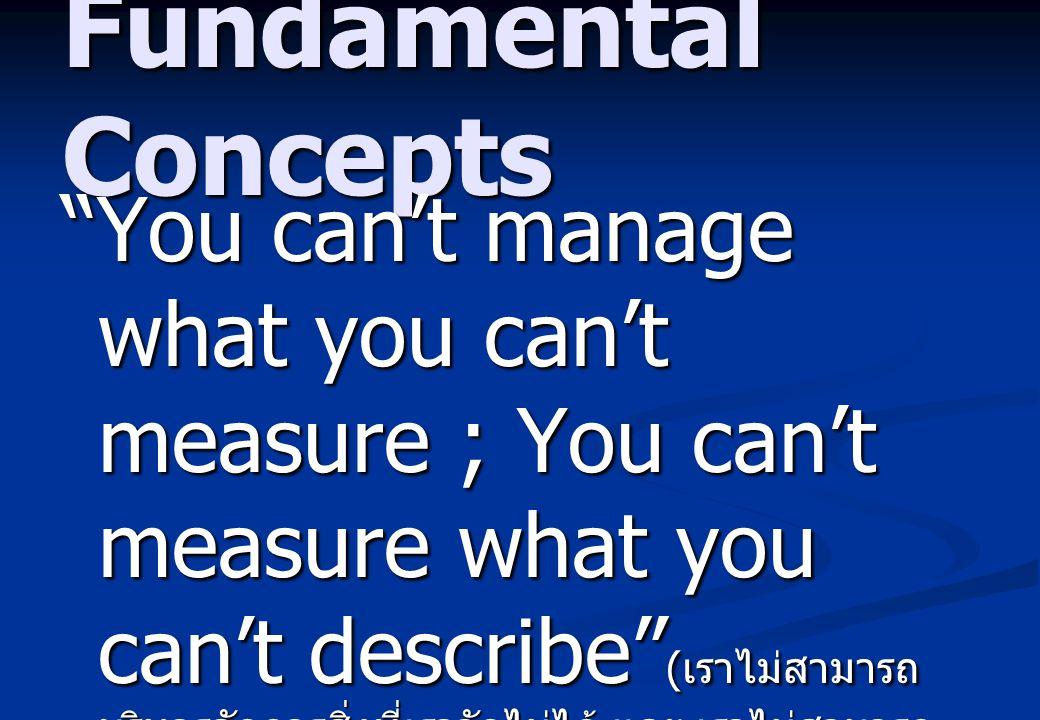 "Fundamental Concepts ""You can't manage what you can't measure ; You can't measure what you can't describe"" ( เราไม่สามารถ บริหารจัดการสิ่งที่เราวัดไม่"