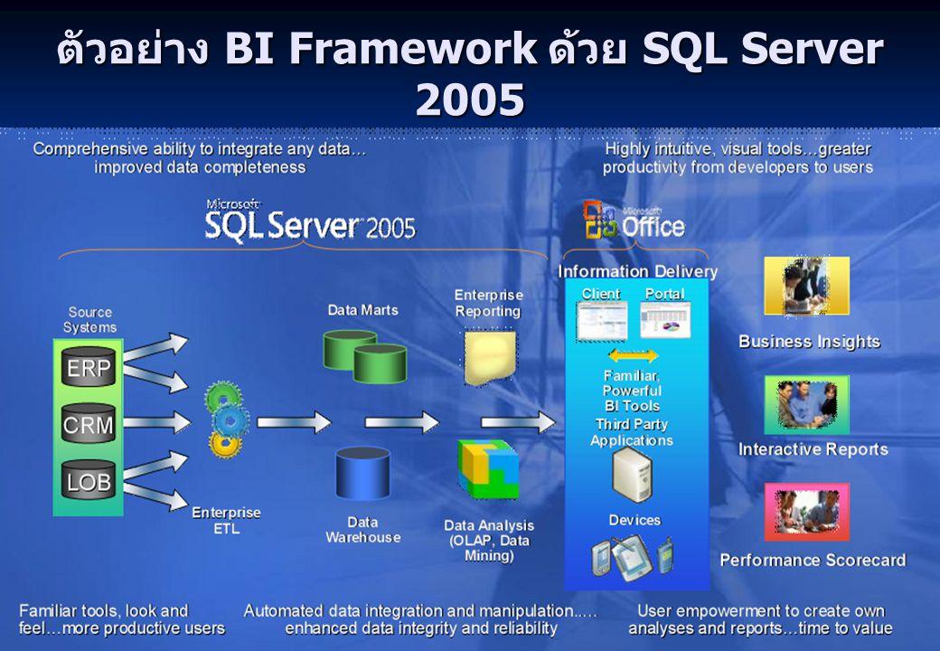 ตัวอย่าง BI Framework ด้วย SQL Server 2005