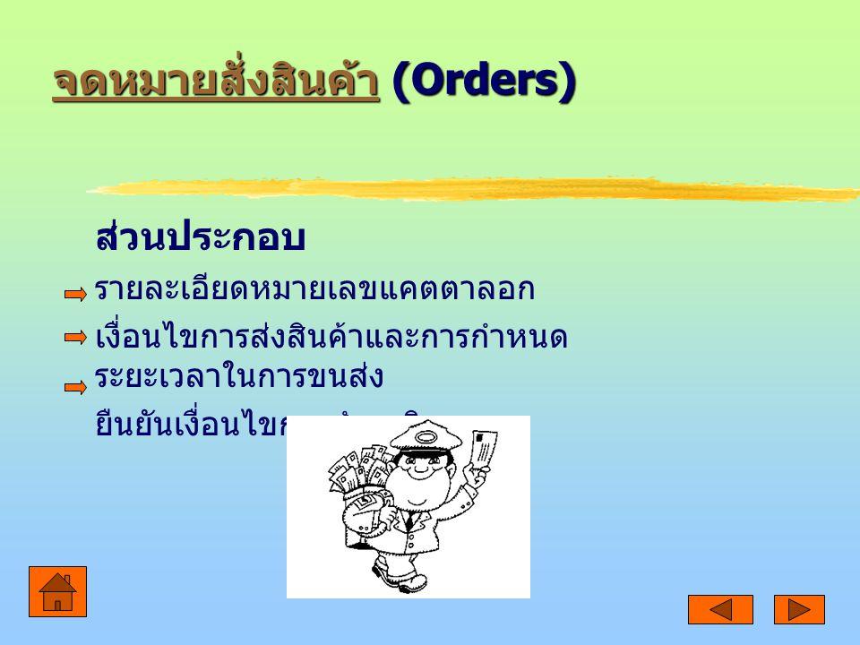 จดหมายสั่งสินค้า จดหมายสั่งสินค้า (Orders) จดหมายสั่งสินค้า ส่วนประกอบ รายละเอียดหมายเลขแคตตาลอก เงื่อนไขการส่งสินค้าและการกำหนด ระยะเวลาในการขนส่ง ยืนยันเงื่อนไขการชำระเงิน