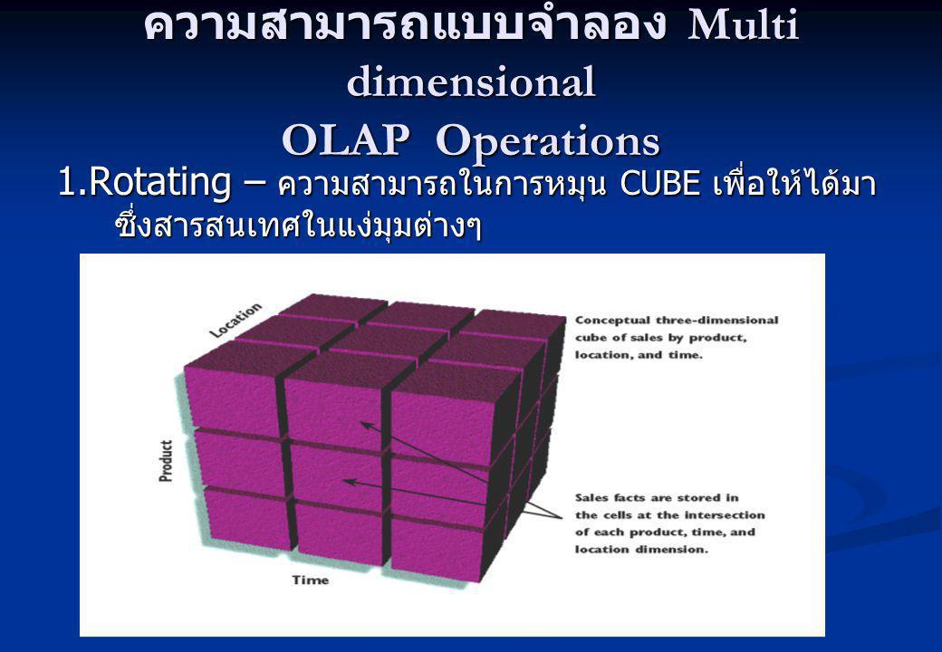 ความสามารถแบบจำลอง Multi dimensional OLAP Operations 1.Rotating – ความสามารถในการหมุน CUBE เพื่อให้ได้มา ซึ่งสารสนเทศในแง่มุมต่างๆ