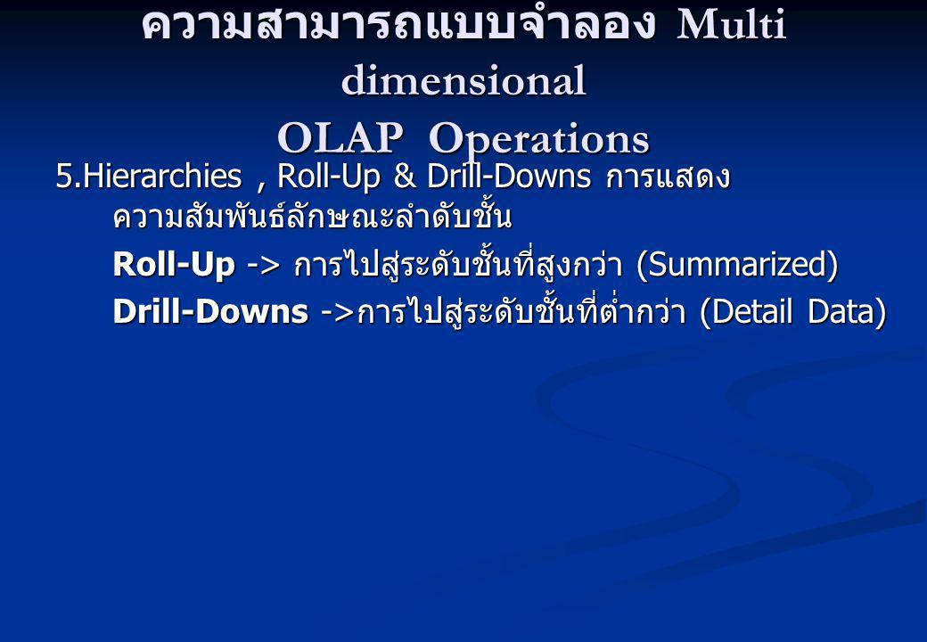 ความสามารถแบบจำลอง Multi dimensional OLAP Operations 5.Hierarchies, Roll-Up & Drill-Downs การแสดง ความสัมพันธ์ลักษณะลำดับชั้น Roll-Up -> การไปสู่ระดับชั้นที่สูงกว่า (Summarized) Drill-Downs ->การไปสู่ระดับชั้นที่ต่ำกว่า (Detail Data)