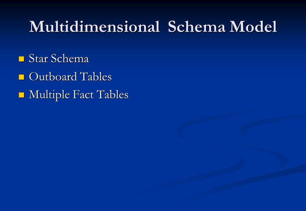 Multidimensional Schema Model Star Schema Star Schema Outboard Tables Outboard Tables Multiple Fact Tables Multiple Fact Tables